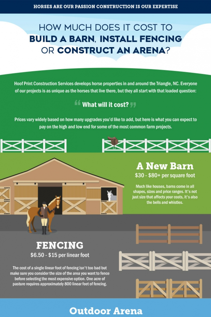 How much does it cost to build a barn